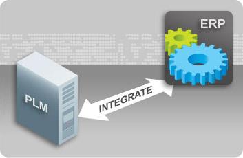 清软英泰PDM、PLM与用友ERP集成方案之南方路机