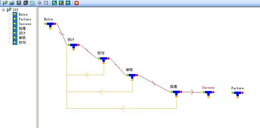 PDM流程搭建