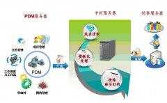 PDM系统的4个优点和功能