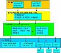清软英泰pdm系统在绍兴电力局案例分享