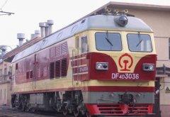 TiPDM案例应用之机车