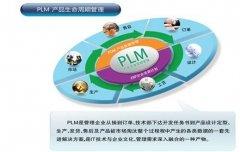 3D-PLM的快速工艺准备技术进展研究