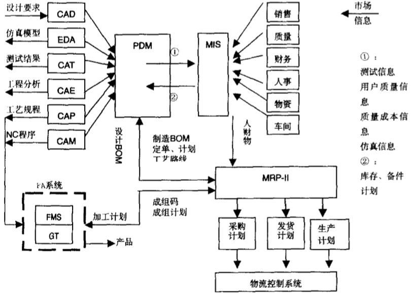 电路 电路图 电子 户型 户型图 平面图 原理图 814_581