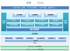 PDM产品数据管理系统应用和实施技巧