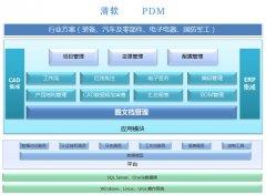 PDM产品开发过程管理系统
