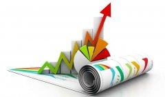 产品数据管理(PDM)企业实施价值