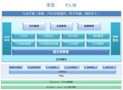 清软英泰产品生命周期管理PLM的研究