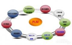 PLM的企业网络化协同管理平台的开发
