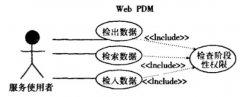 纯PDM对象模型