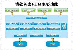 产品数据管理平台的物料清单管理