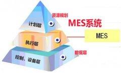 军工电子行业MES系统解决方案