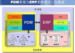 PLM和ERP的集成