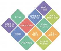 PLM需求流动链及其决策控制研究技术