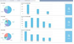 制造企业的PLM项目管理