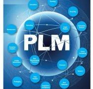 PLM需求流动链外链和特点