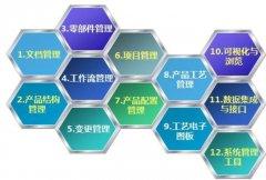 PLM元模型建模技术和概念以及特征