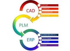 为您分析最新PLM的特征