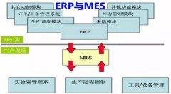 erp与mes数据交互中间件解决方案