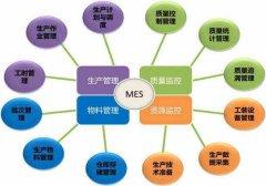 MES生产管理解决方案