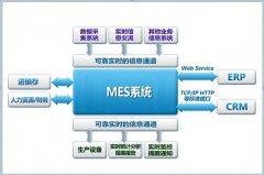 MES系统是连接过程控制和企业管理的核心