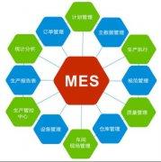 MES系统物料管理方案