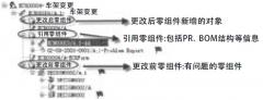 PLM系统中的工程变更管理