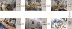 MES系统水产加工行业应用方案