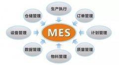 MES系统药品包装行业应用方案