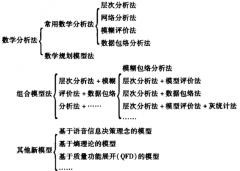 中小企业PLM系统选型方案
